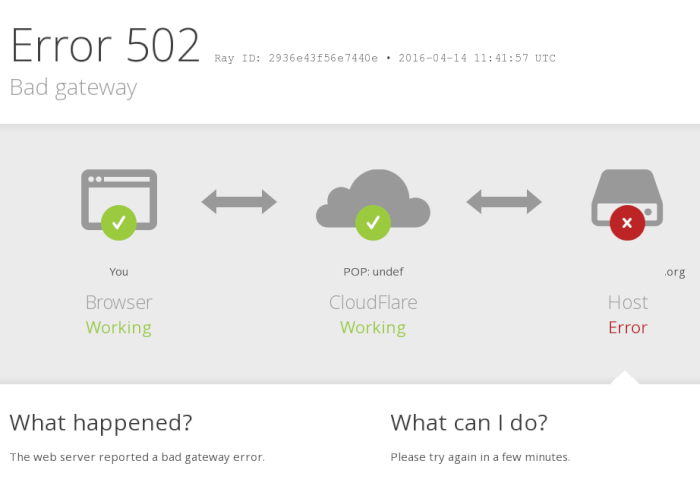 502 Bad Gateway Cloudflare Error