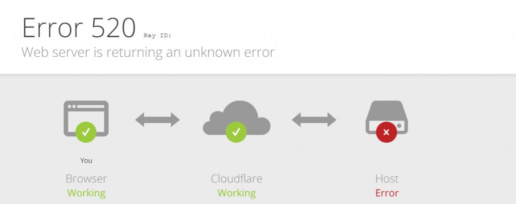 Cloudflare Error 520 1
