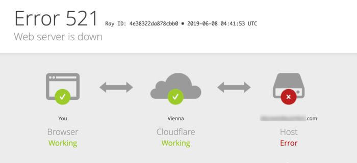 How to Fix Cloudflare Error 521: Web Server is Down